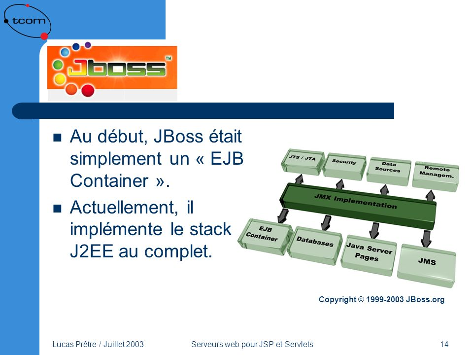 JBoss Au début, JBoss était simplement un « EJB Container ».