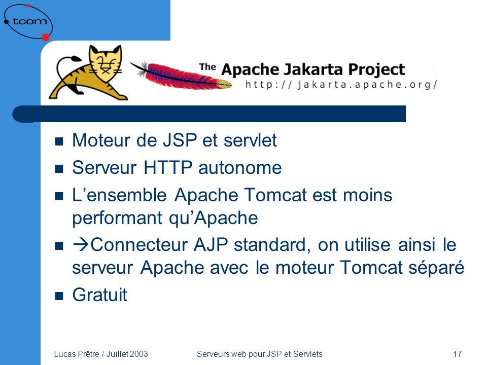 Tomcat Moteur de JSP et servlet Serveur HTTP autonome