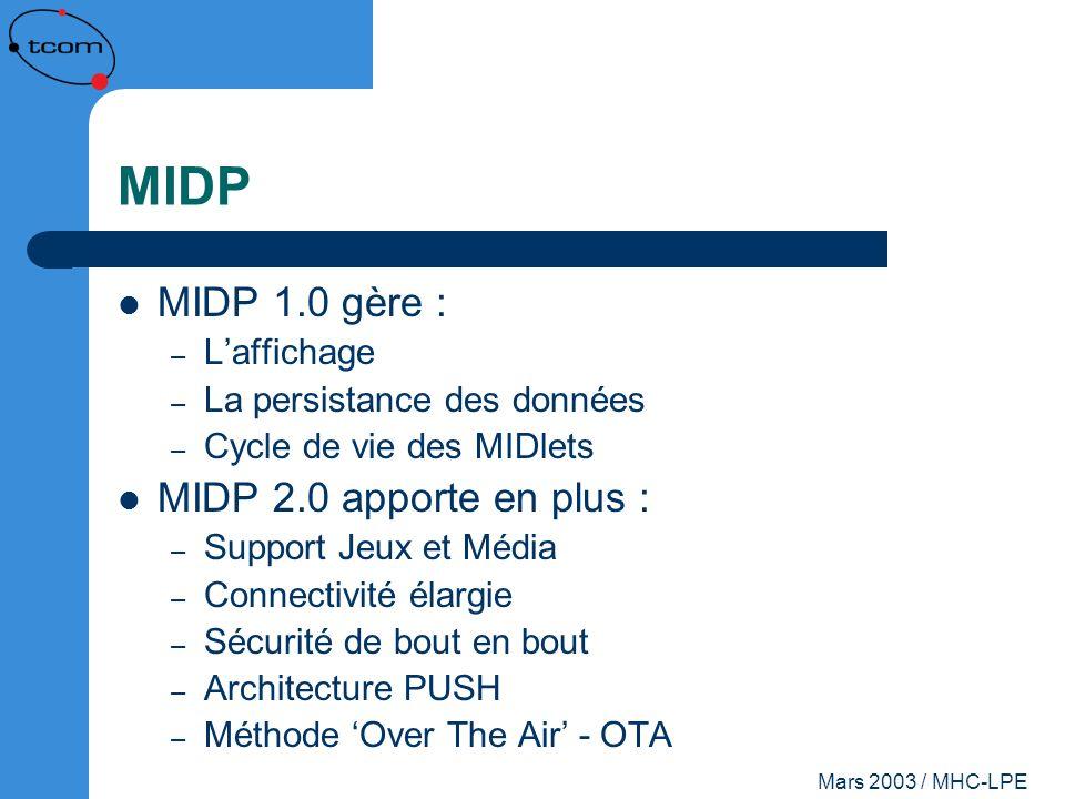 MIDP MIDP 1.0 gère : MIDP 2.0 apporte en plus : L'affichage