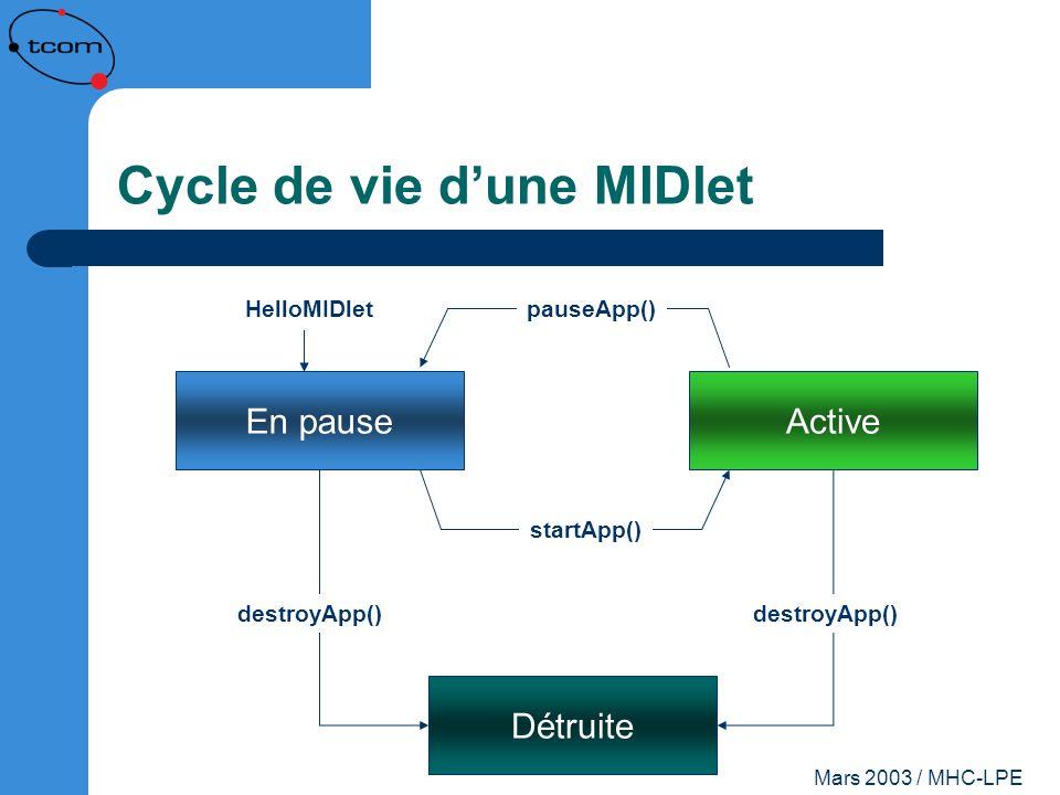 Cycle de vie d'une MIDlet