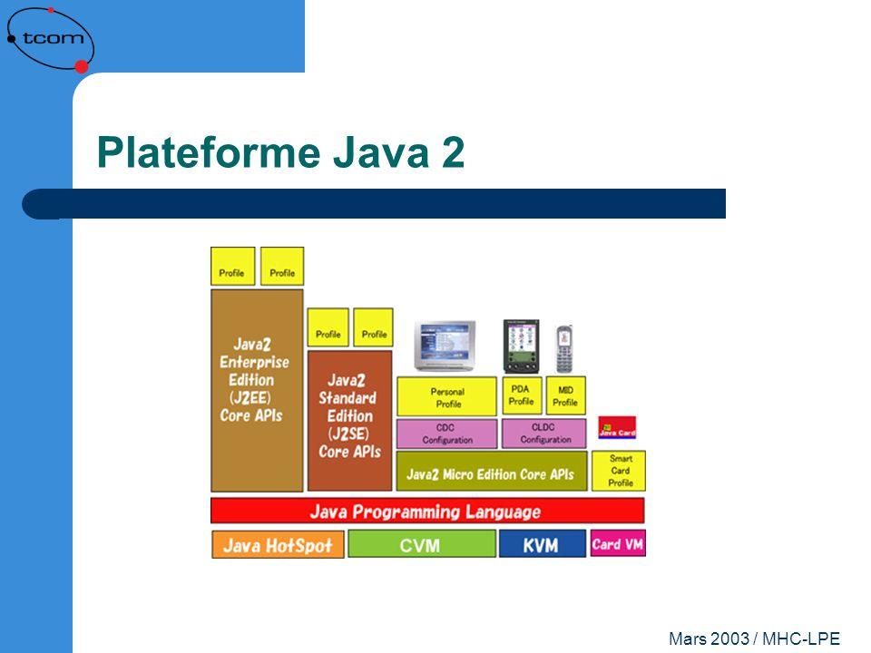 Plateforme Java 2 Mars 2003 / MHC-LPE