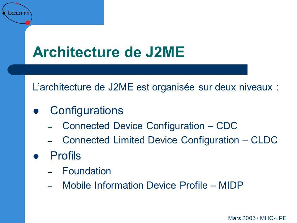 Architecture de J2ME Configurations Profils