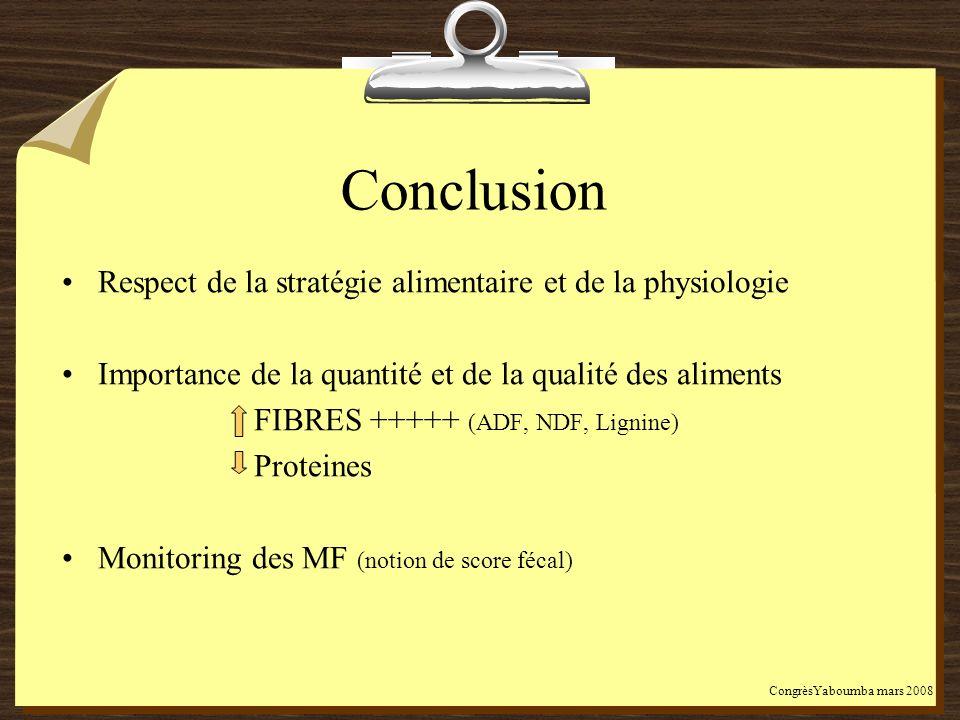 Conclusion Respect de la stratégie alimentaire et de la physiologie