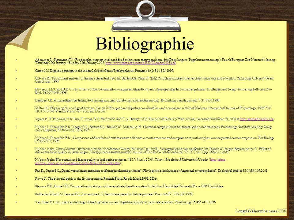 Bibliographie CongrèsYaboumba mars 2008