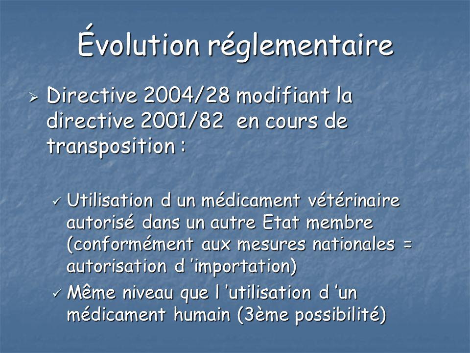 Évolution réglementaire
