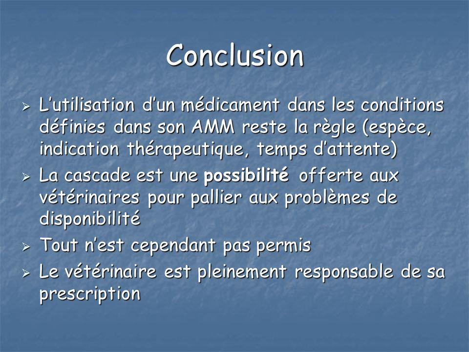 Conclusion L'utilisation d'un médicament dans les conditions définies dans son AMM reste la règle (espèce, indication thérapeutique, temps d'attente)
