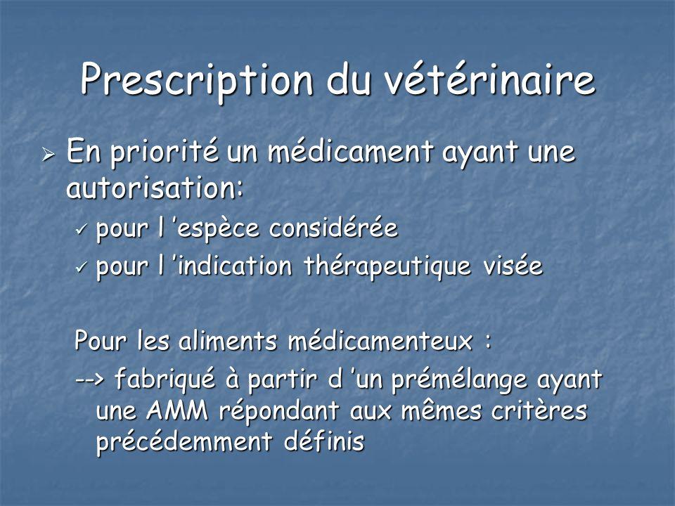 Prescription du vétérinaire