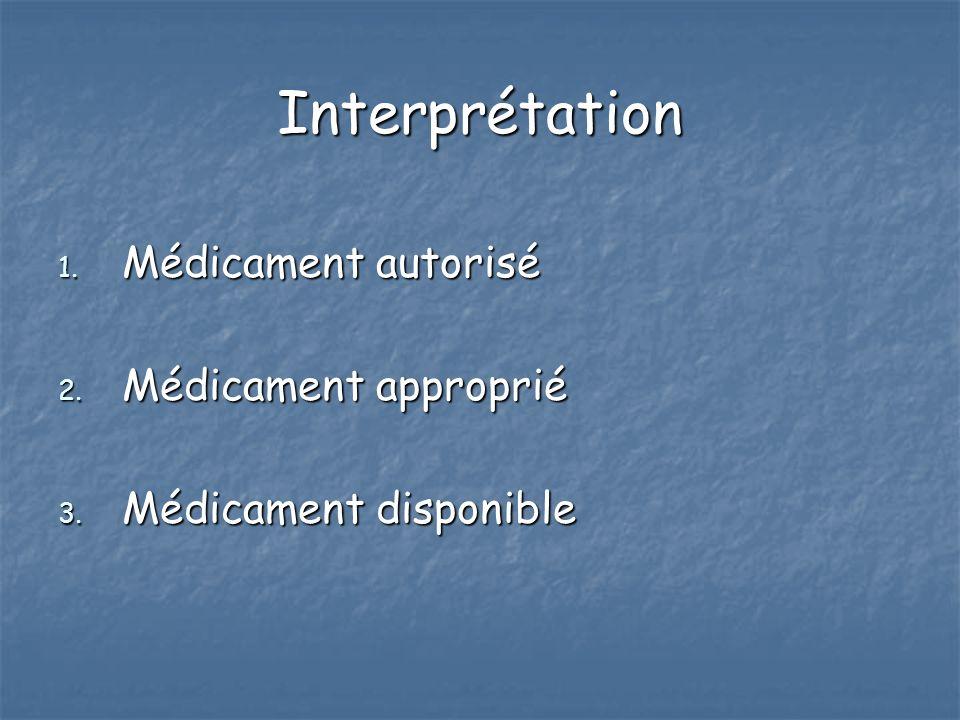 Interprétation Médicament autorisé Médicament approprié