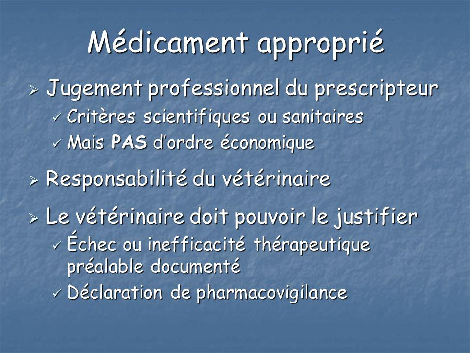 Médicament approprié Jugement professionnel du prescripteur
