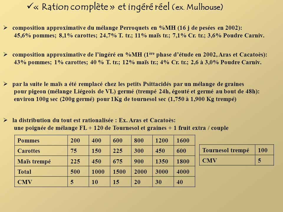 « Ration complète » et ingéré réel (ex. Mulhouse)