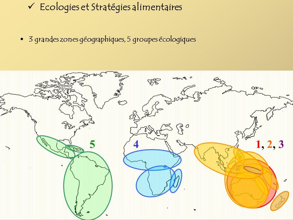5 4 1, 2, 3 Ecologies et Stratégies alimentaires