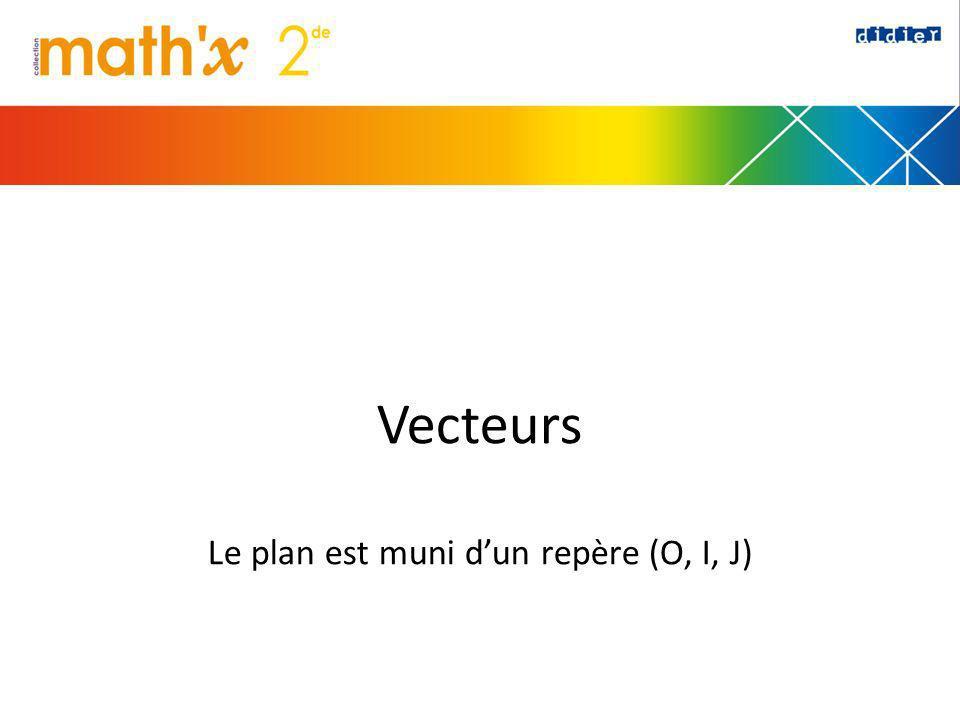 Vecteurs Le plan est muni d'un repère (O, I, J)