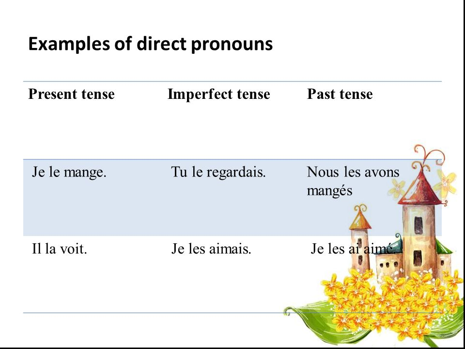 Examples of direct pronouns