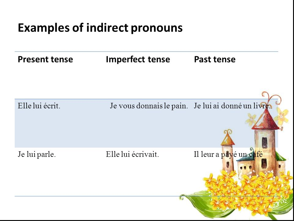 Examples of indirect pronouns