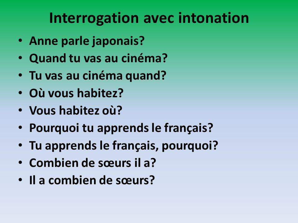 Interrogation avec intonation