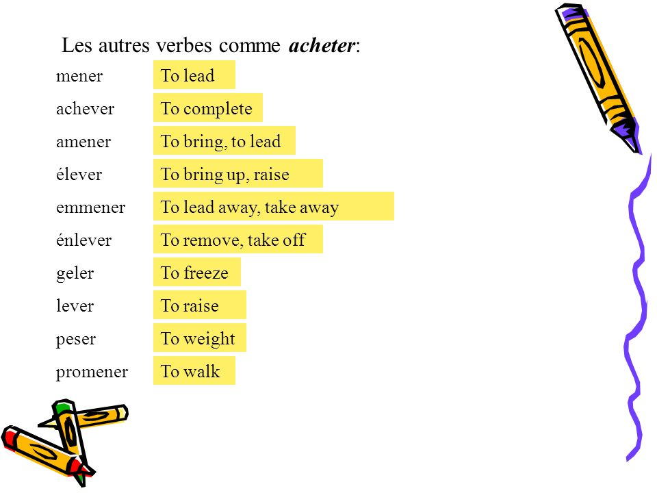 Les autres verbes comme acheter: