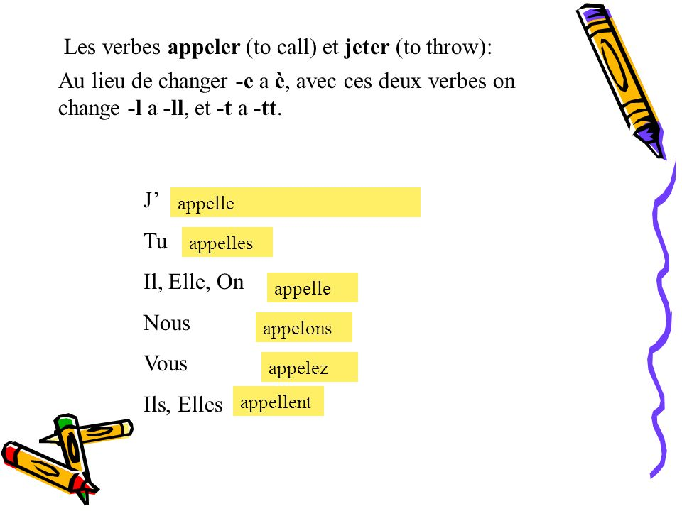 Les verbes appeler (to call) et jeter (to throw):