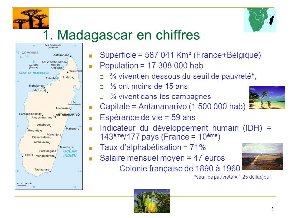 1. Madagascar en chiffres