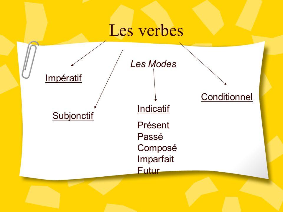 Les verbes Les Modes Impératif Conditionnel Indicatif Subjonctif