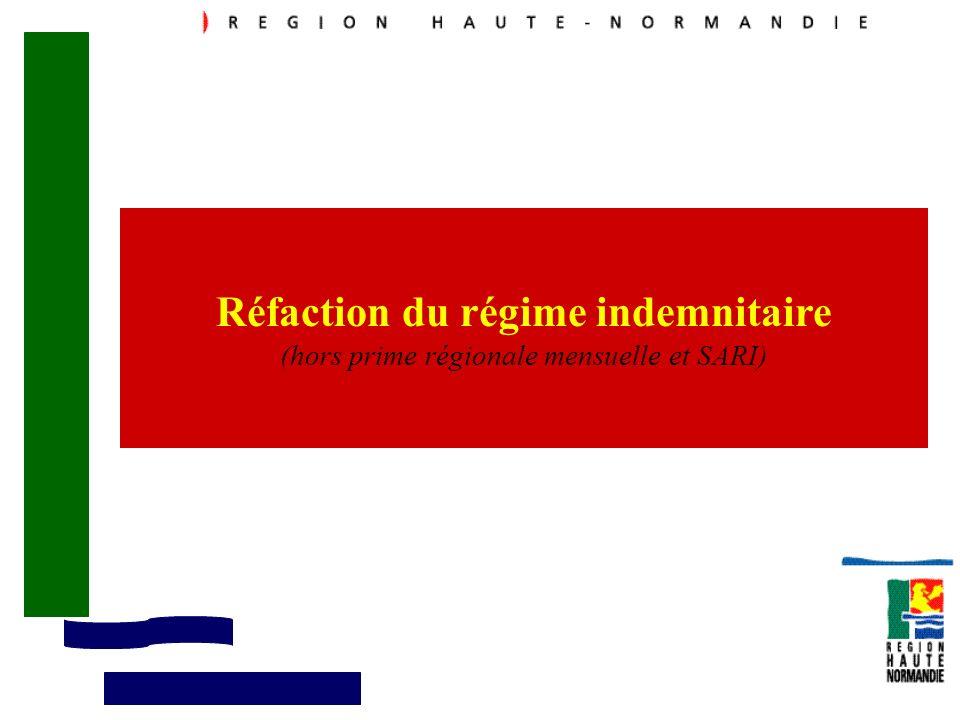 Réfaction du régime indemnitaire (hors prime régionale mensuelle et SARI)
