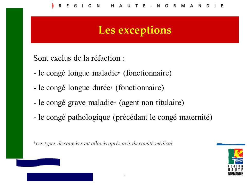 Les exceptions Sont exclus de la réfaction :