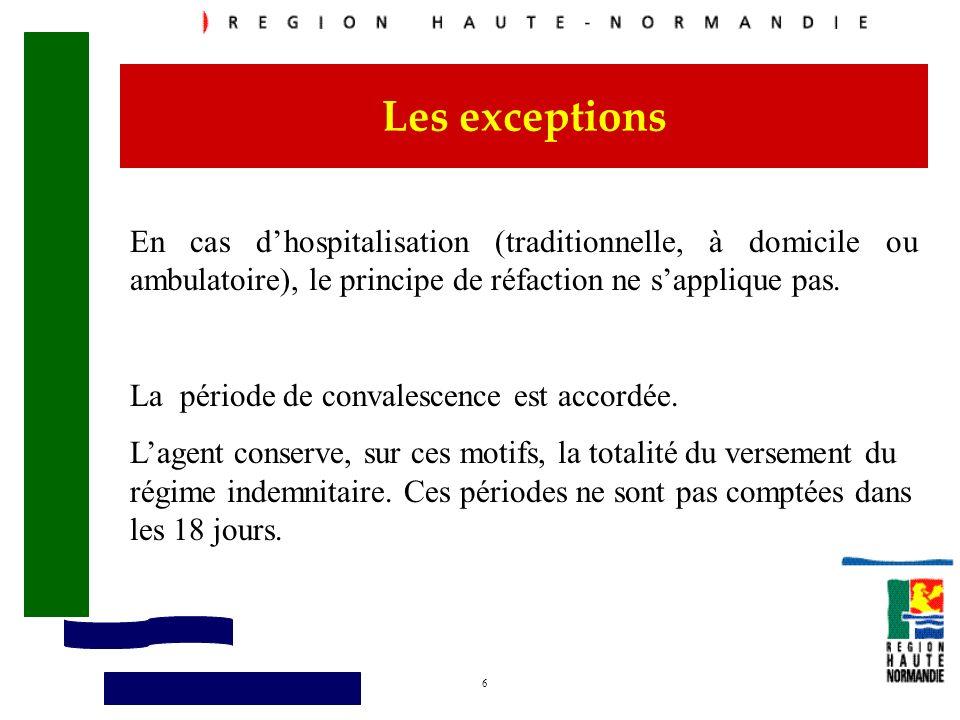 Les exceptions En cas d'hospitalisation (traditionnelle, à domicile ou ambulatoire), le principe de réfaction ne s'applique pas.