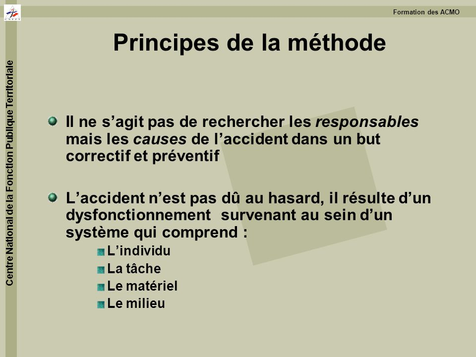 Principes de la méthode