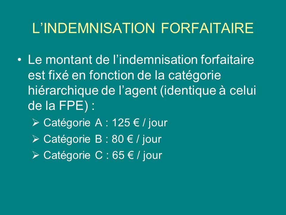 L'INDEMNISATION FORFAITAIRE
