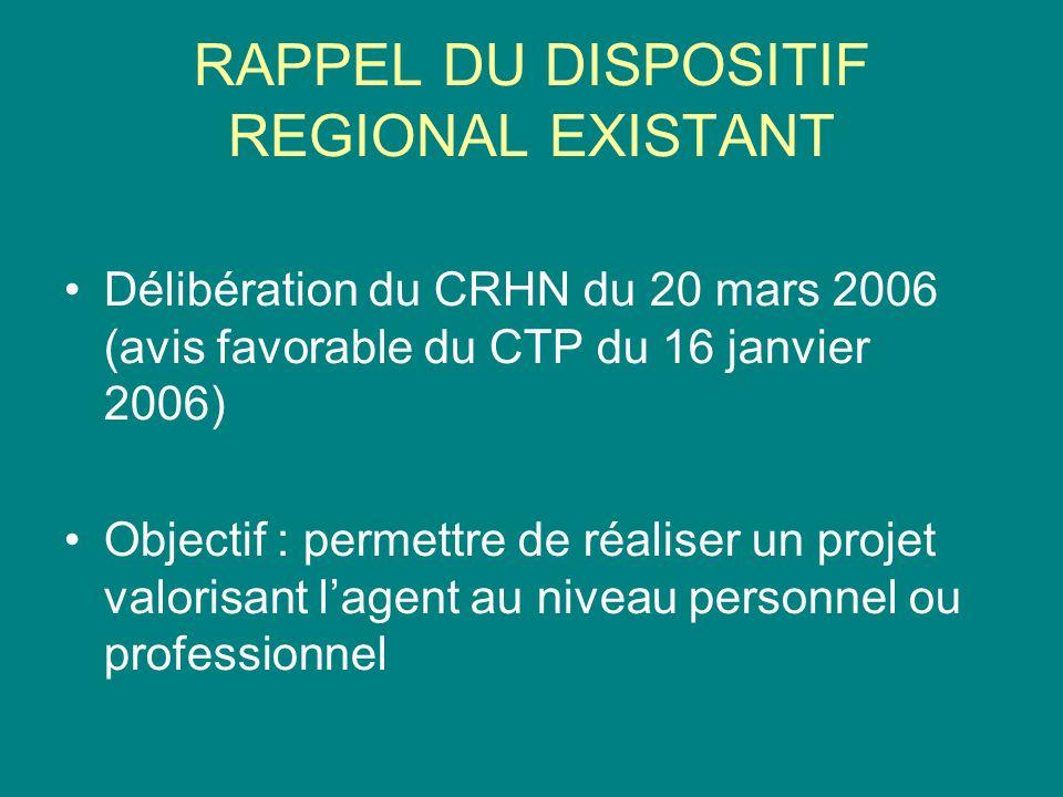 RAPPEL DU DISPOSITIF REGIONAL EXISTANT