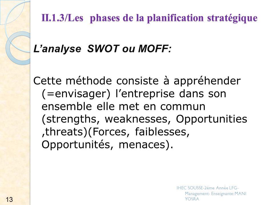 II.1.3/Les phases de la planification stratégique