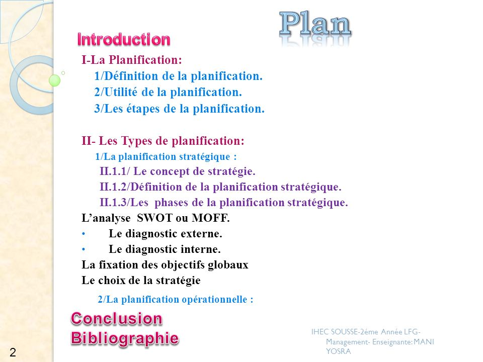 Plan Introduction 2/La planification opérationnelle : Conclusion