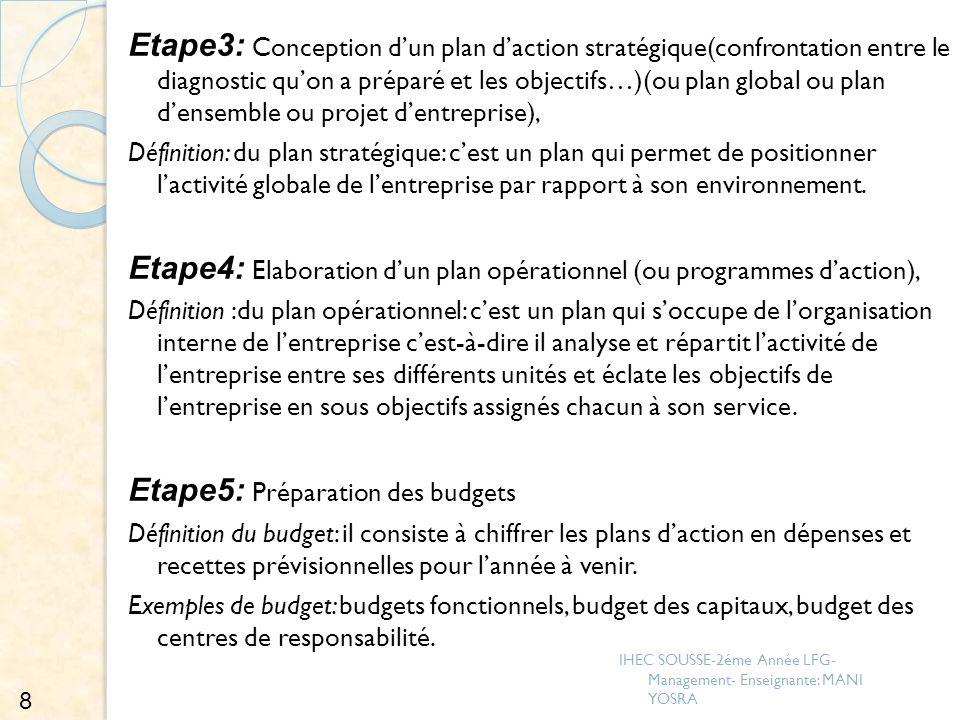 Etape4: Elaboration d'un plan opérationnel (ou programmes d'action),