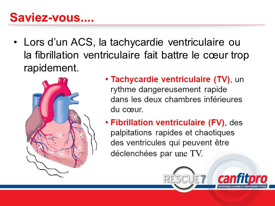 Saviez-vous.... Lors d'un ACS, la tachycardie ventriculaire ou la fibrillation ventriculaire fait battre le cœur trop rapidement.