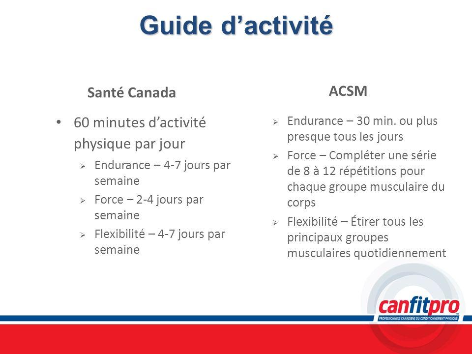 Guide d'activité Santé Canada ACSM
