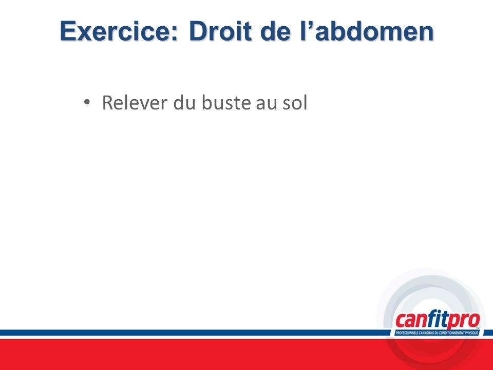 Exercice: Droit de l'abdomen