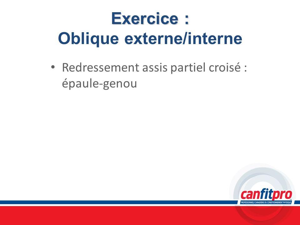 Exercice : Oblique externe/interne