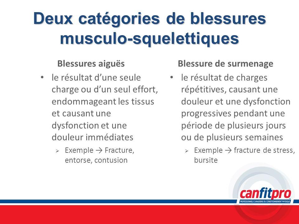 Deux catégories de blessures musculo-squelettiques