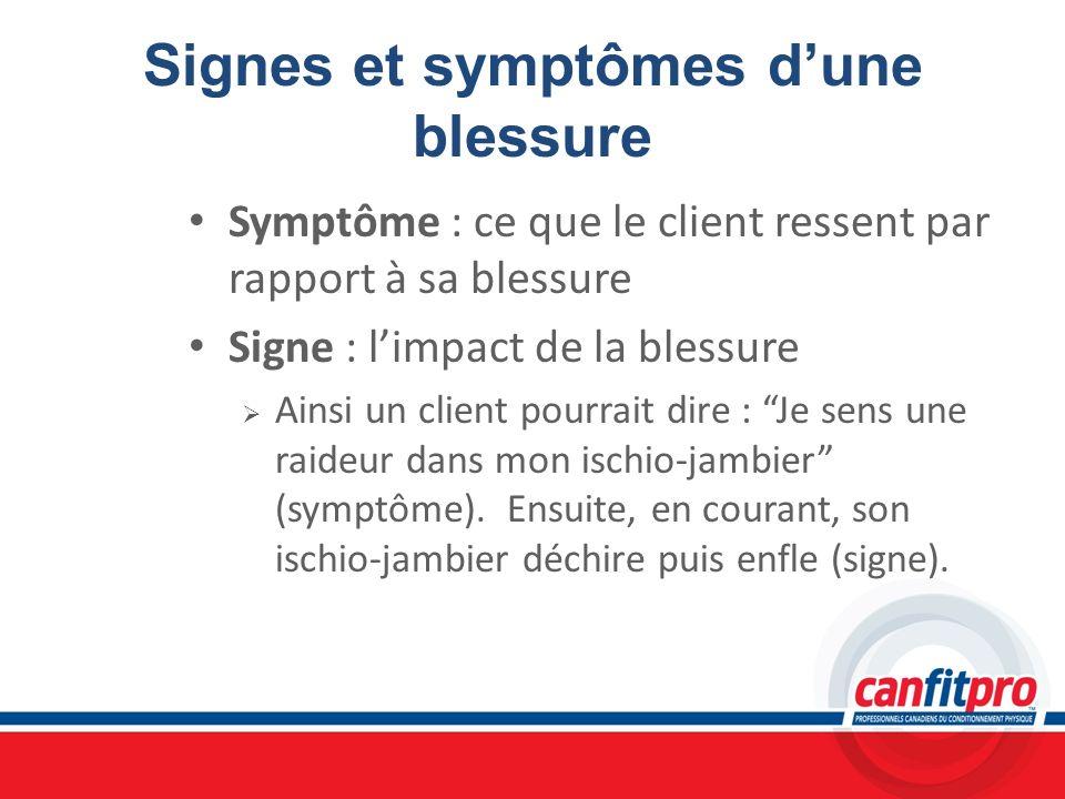 Signes et symptômes d'une blessure