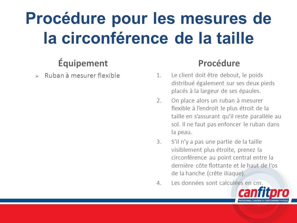 Procédure pour les mesures de la circonférence de la taille