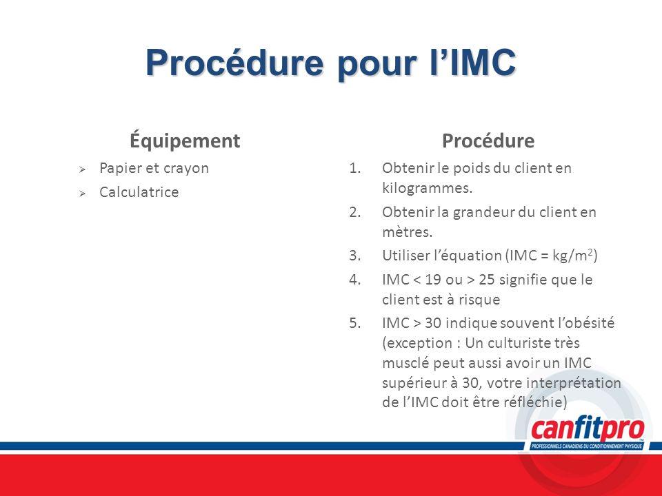 Procédure pour l'IMC Équipement Procédure Papier et crayon