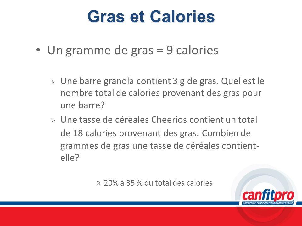 Gras et Calories Un gramme de gras = 9 calories