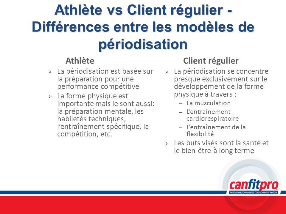 Athlète vs Client régulier - Différences entre les modèles de périodisation