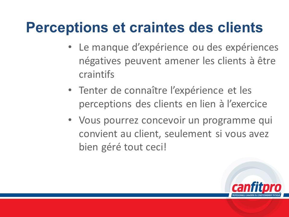 Perceptions et craintes des clients