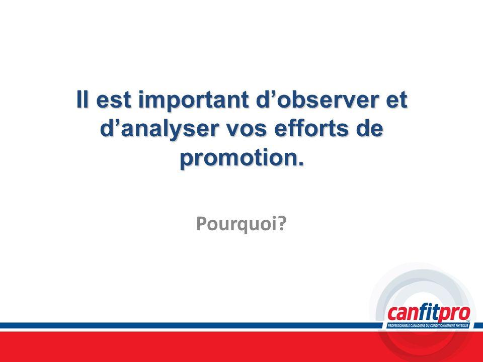 Il est important d'observer et d'analyser vos efforts de promotion.