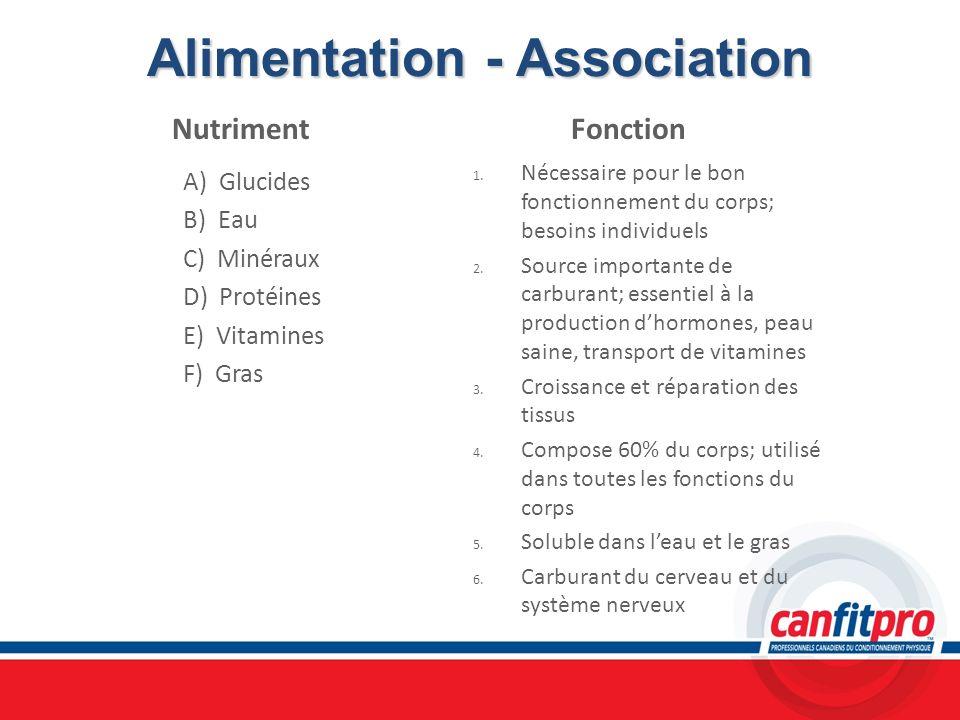 Alimentation - Association
