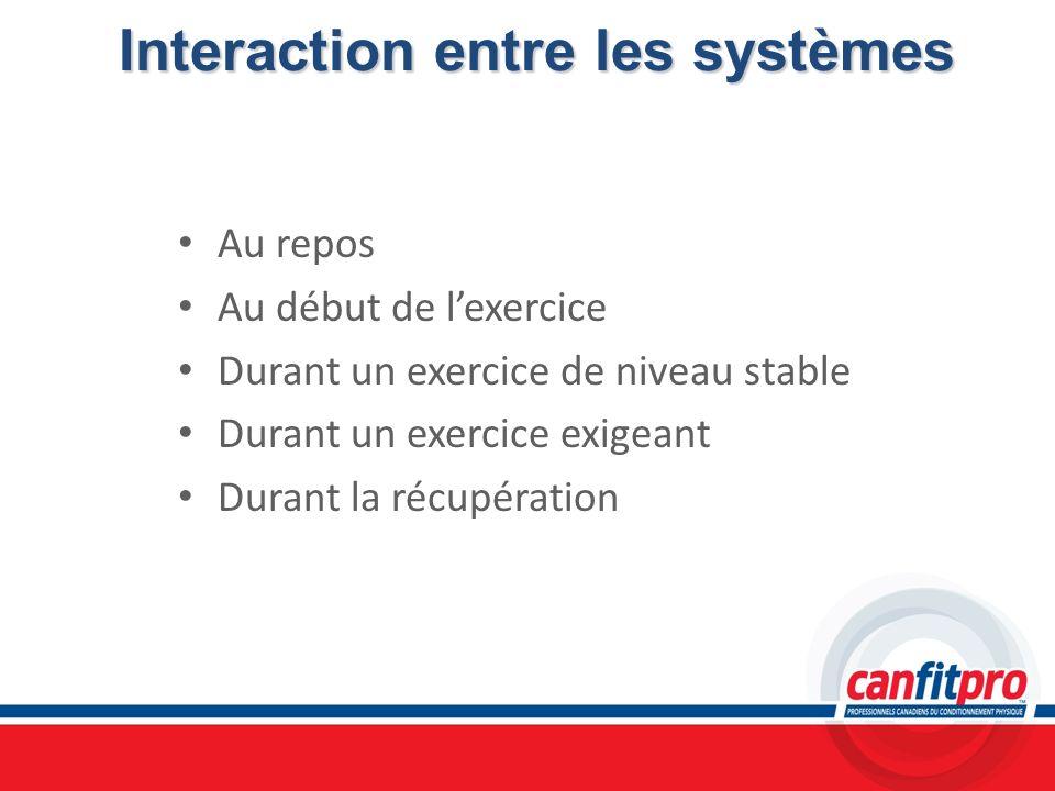 Interaction entre les systèmes