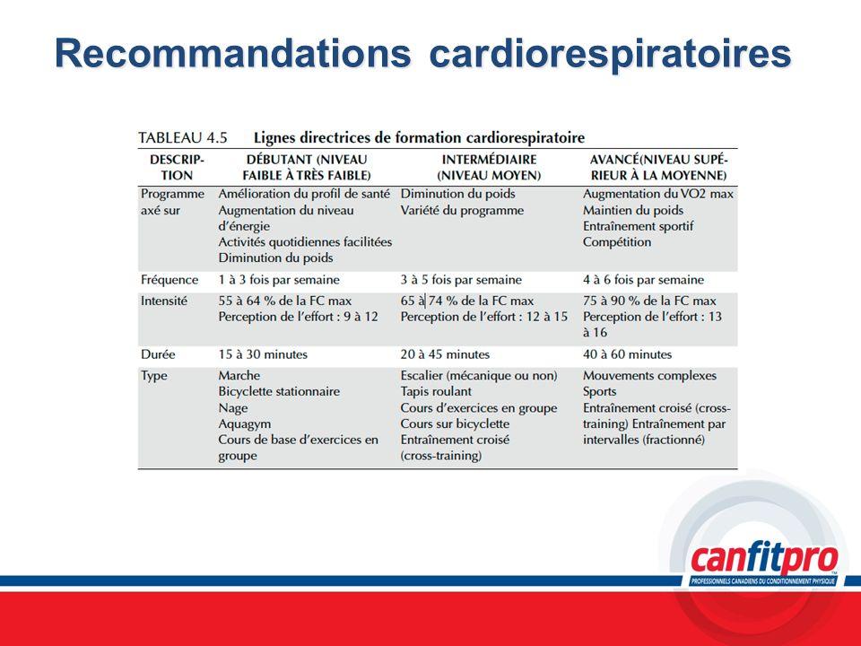 Recommandations cardiorespiratoires