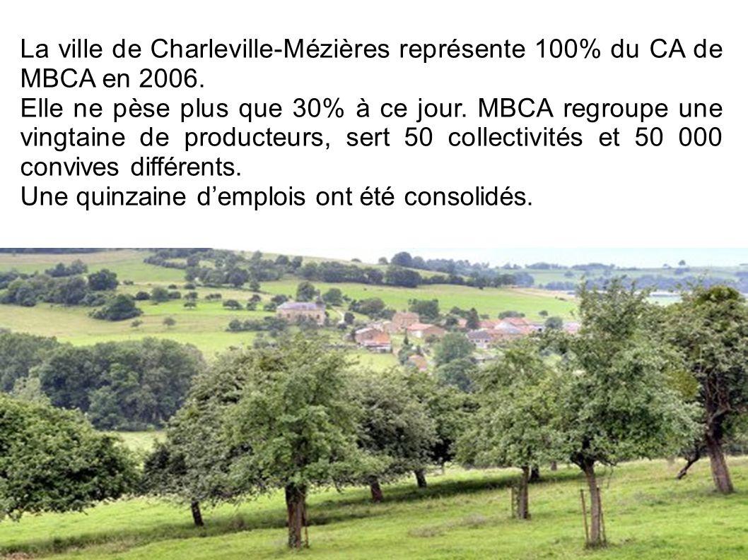 La ville de Charleville-Mézières représente 100% du CA de MBCA en 2006.