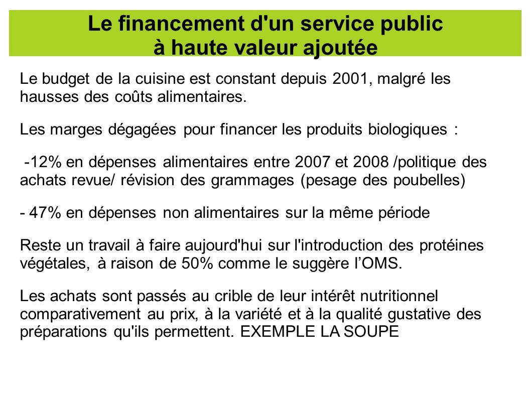Le financement d un service public à haute valeur ajoutée