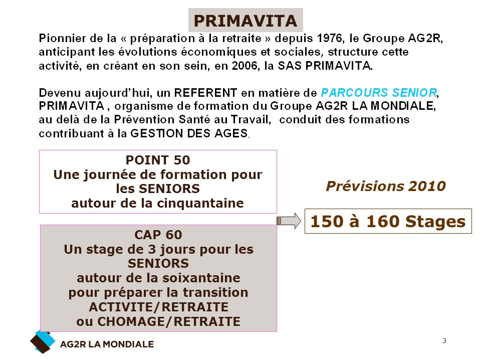 PRIMAVITA 150 à 160 Stages Prévisions 2010 POINT 50